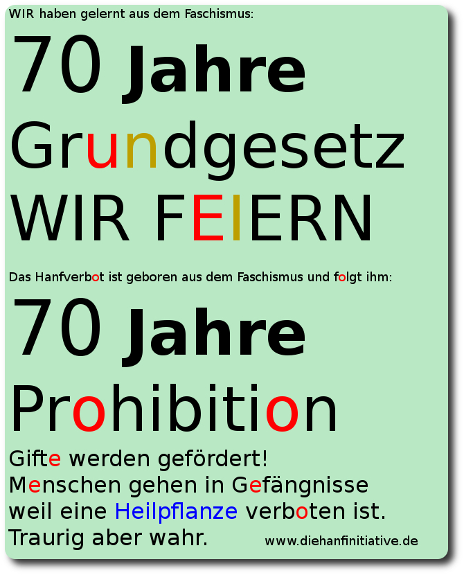 Prohibition und Faschismus